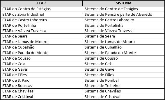 sistemas_ligados_ALTA